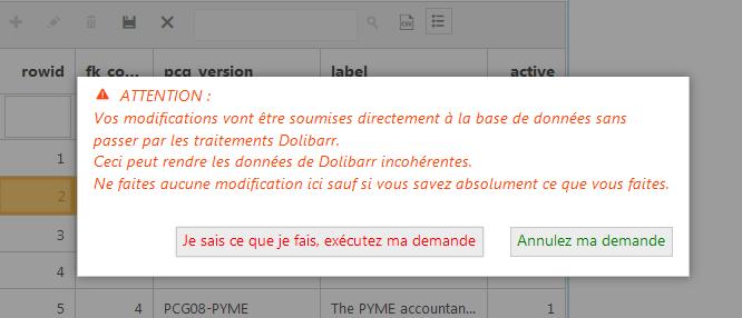 DoliMyAdmin - Administration de la base de données Dolibarr