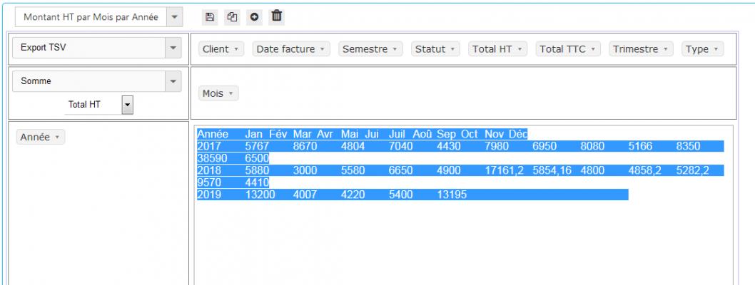 Pivot Reports - Copier les données au format TSV