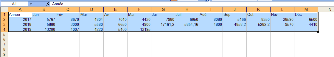 Pivot Reports - Coller dans Excel