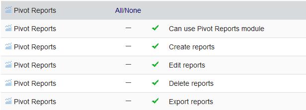 Pivot Reports - Rights