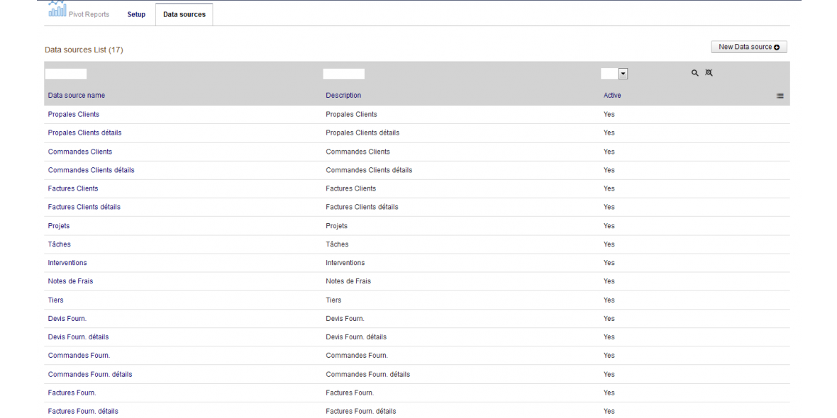 Pivot Reports - Data sources list