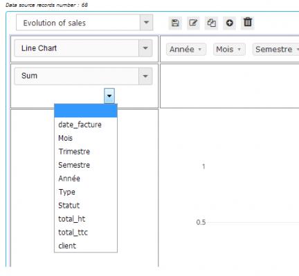 Pivot Reports - Data source fields list
