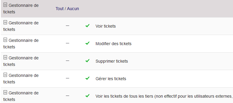 KanTickets - Permissions du module Ticket natif