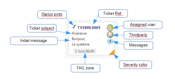 KanTickets - Ticket Kanban tile